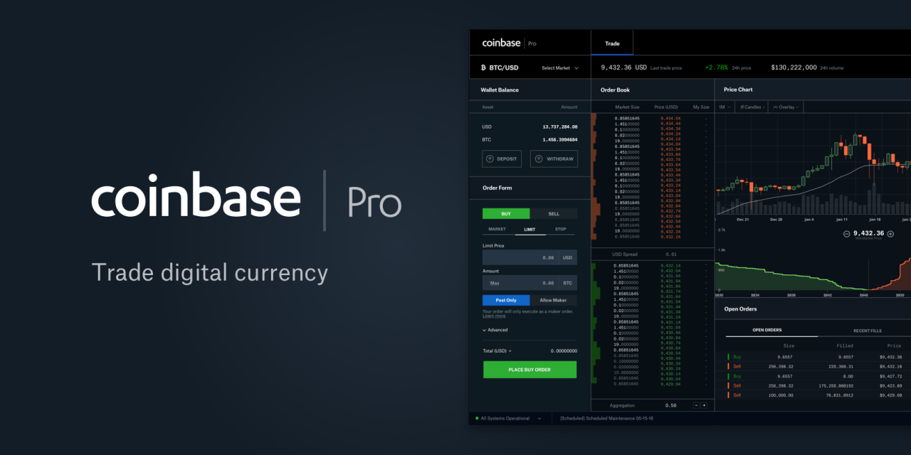 release of cloud security contributes a discontent among Coinbase exchange users