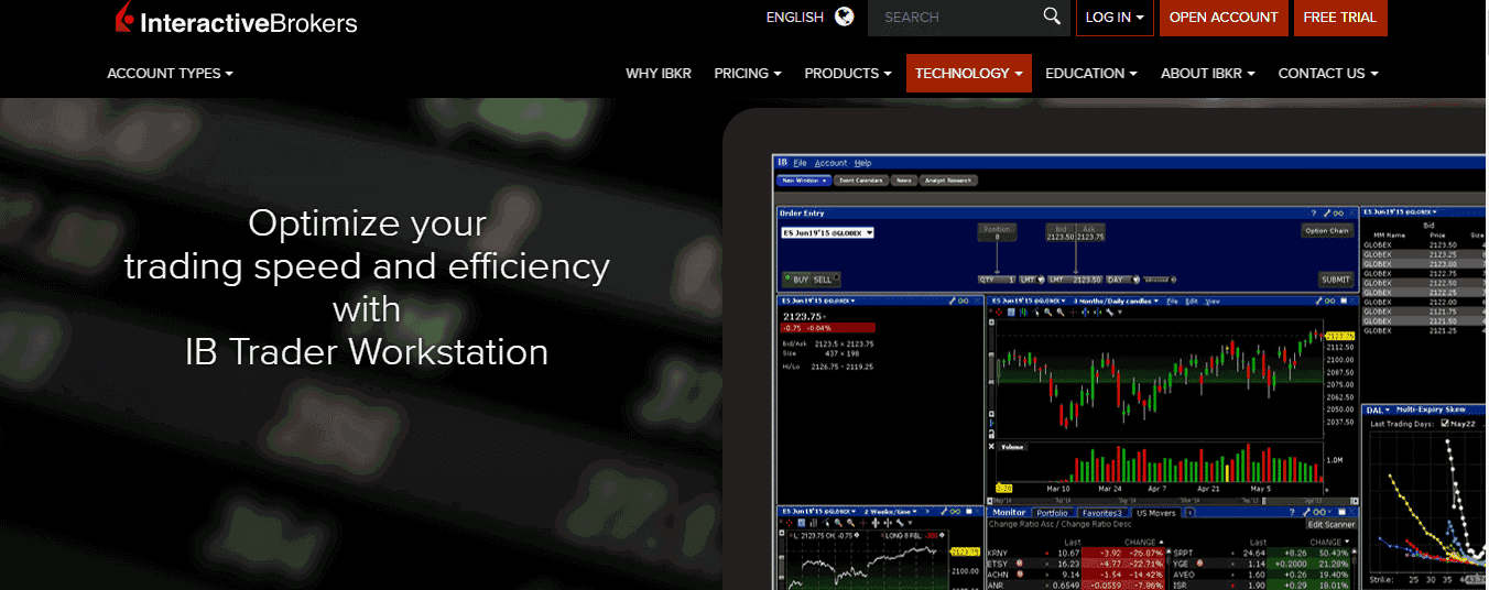Interactive Brokers Reviews - Trader Workstation