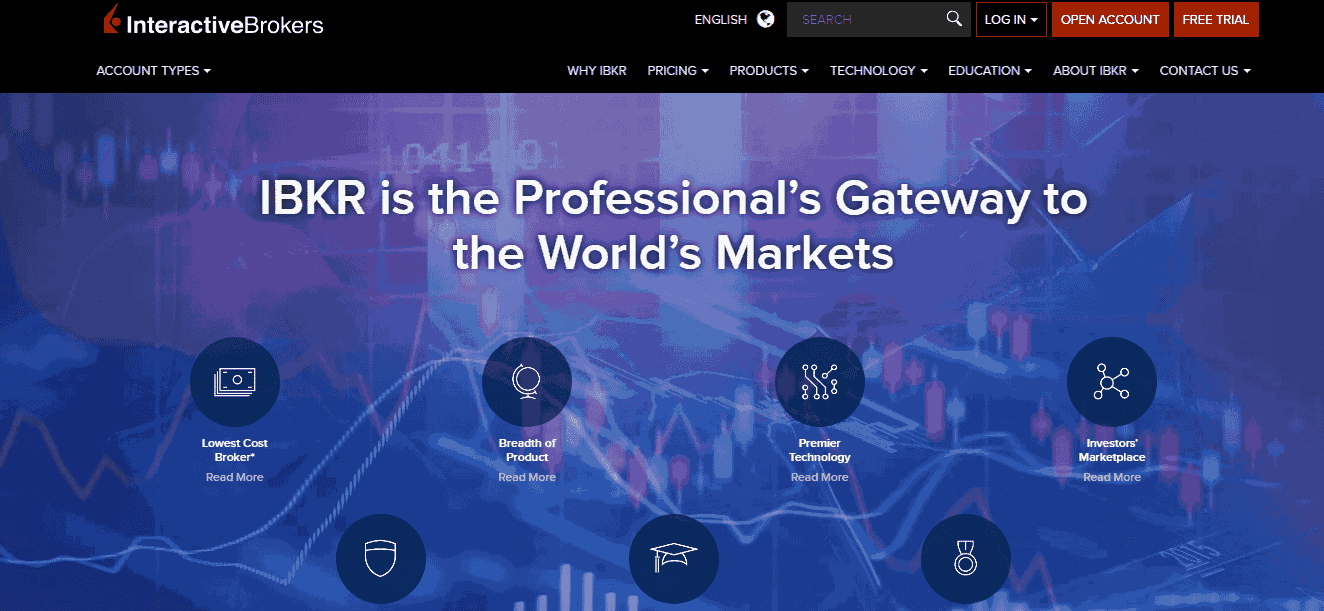 Interactive Brokers Reviews - U.S Based Electronic Brokerage