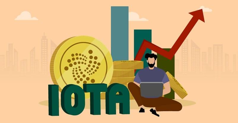 IOTA Coin News
