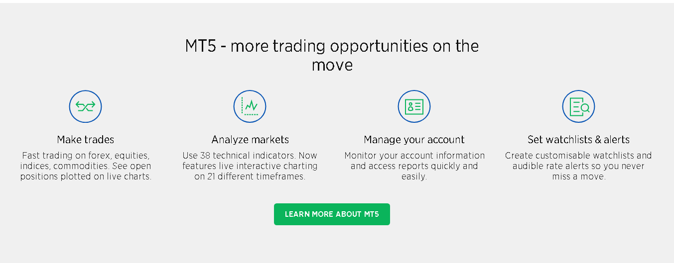 MT5 trading opportunity