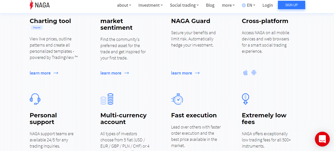 All rights reserved by the NAGA trading platform.