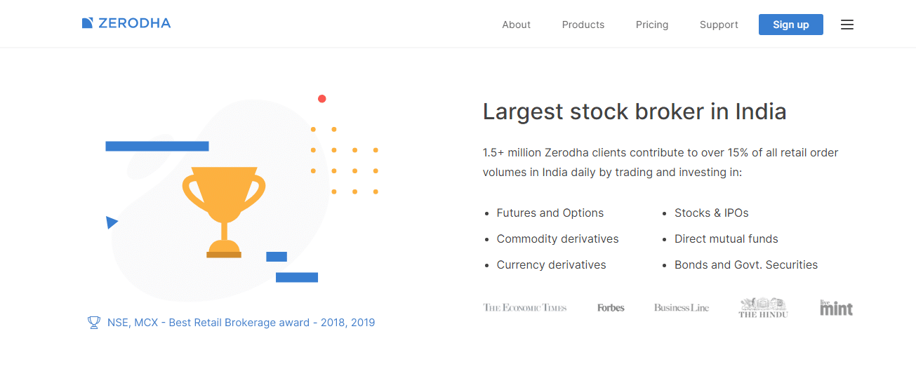 Zerodha Reviews - Features