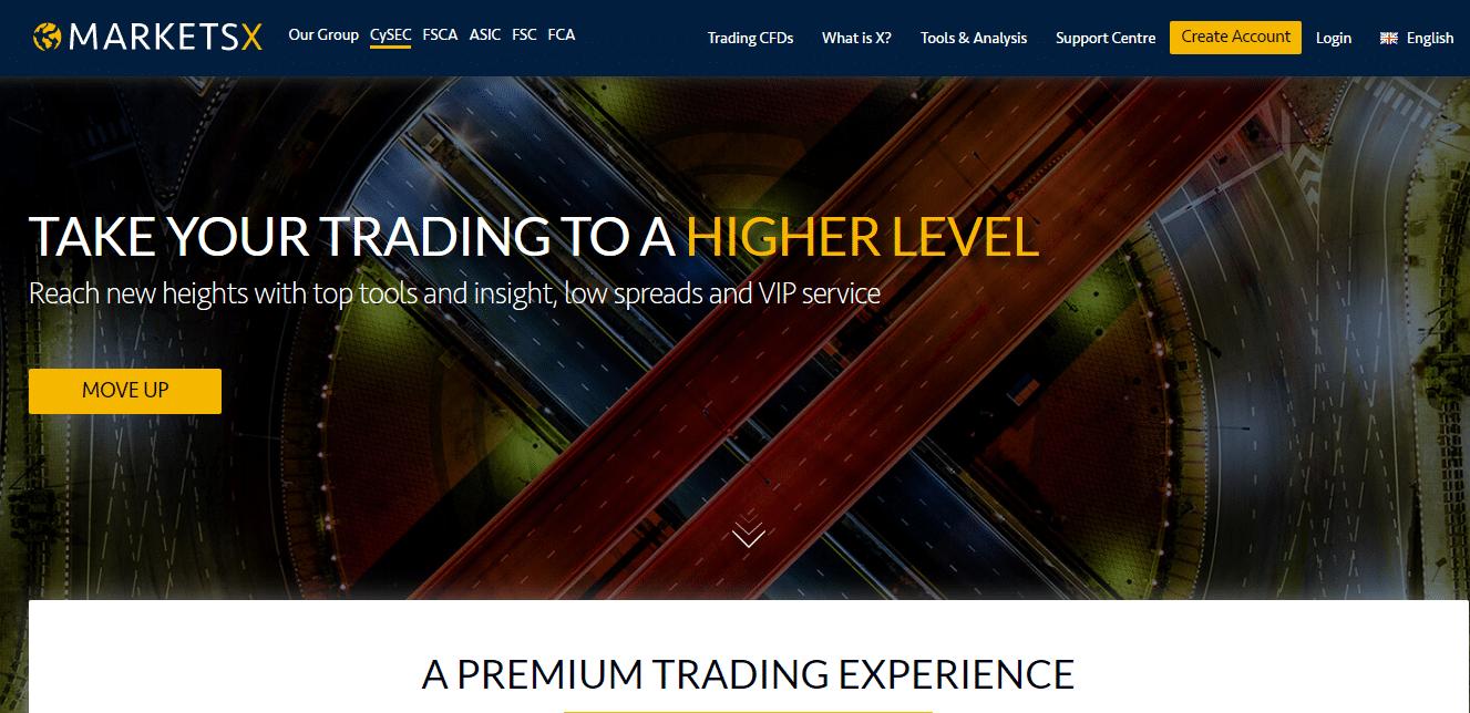 Markets.com Review - Premium Trading Experience at Markets com