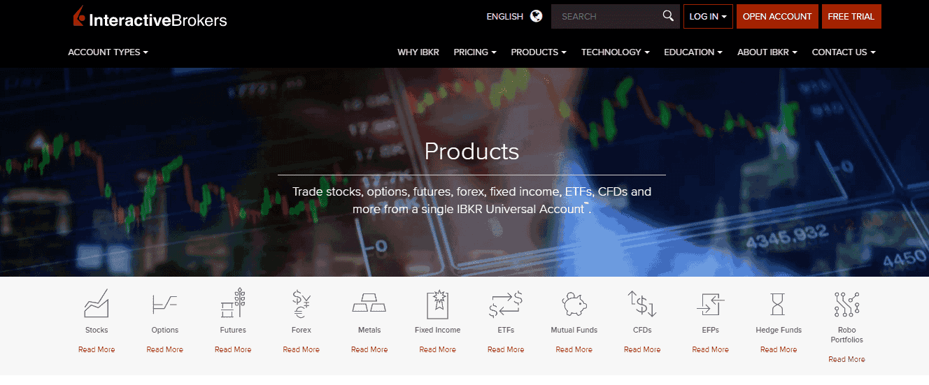 Interactive Brokers Reviews - Products