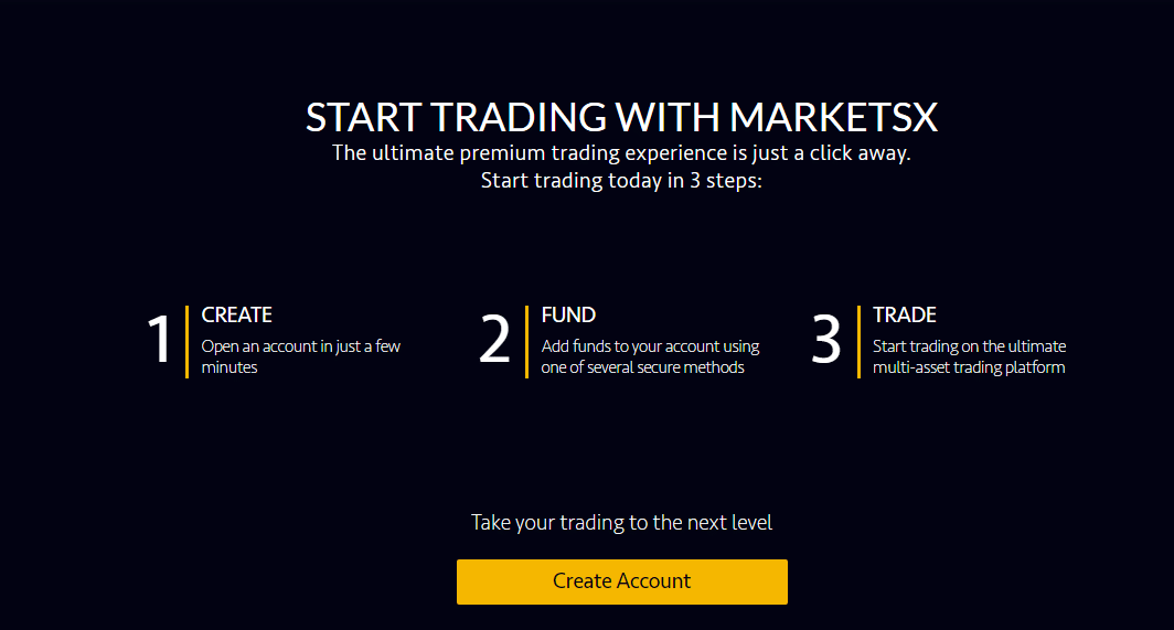 Markets.com Review - Steps to Open Account at Markets com