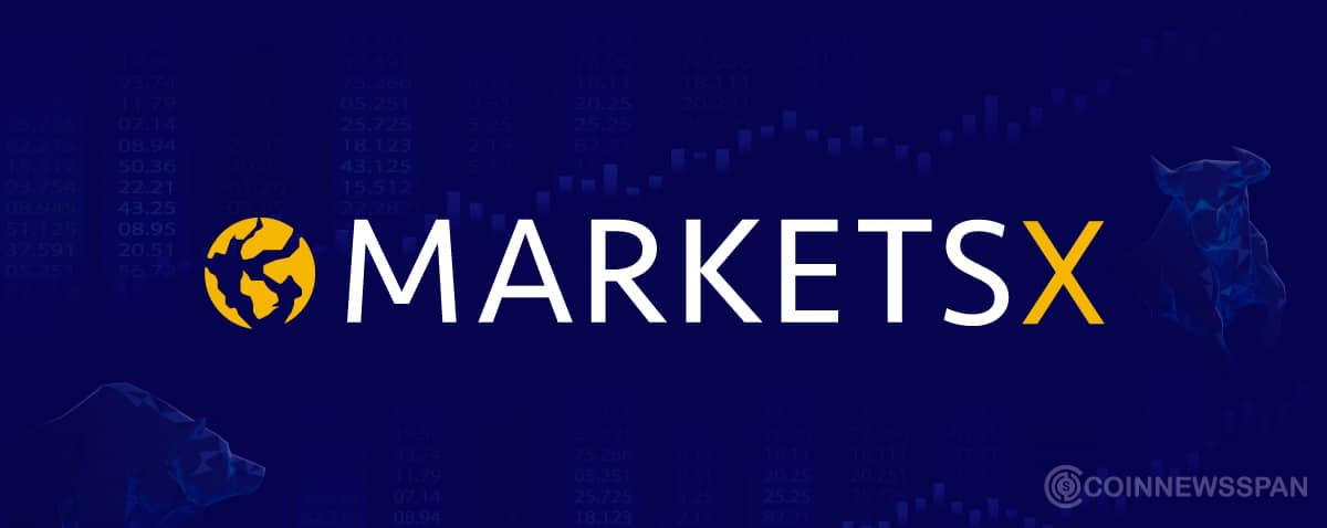 Markets.com Review - Get Trusted Information about Markets com