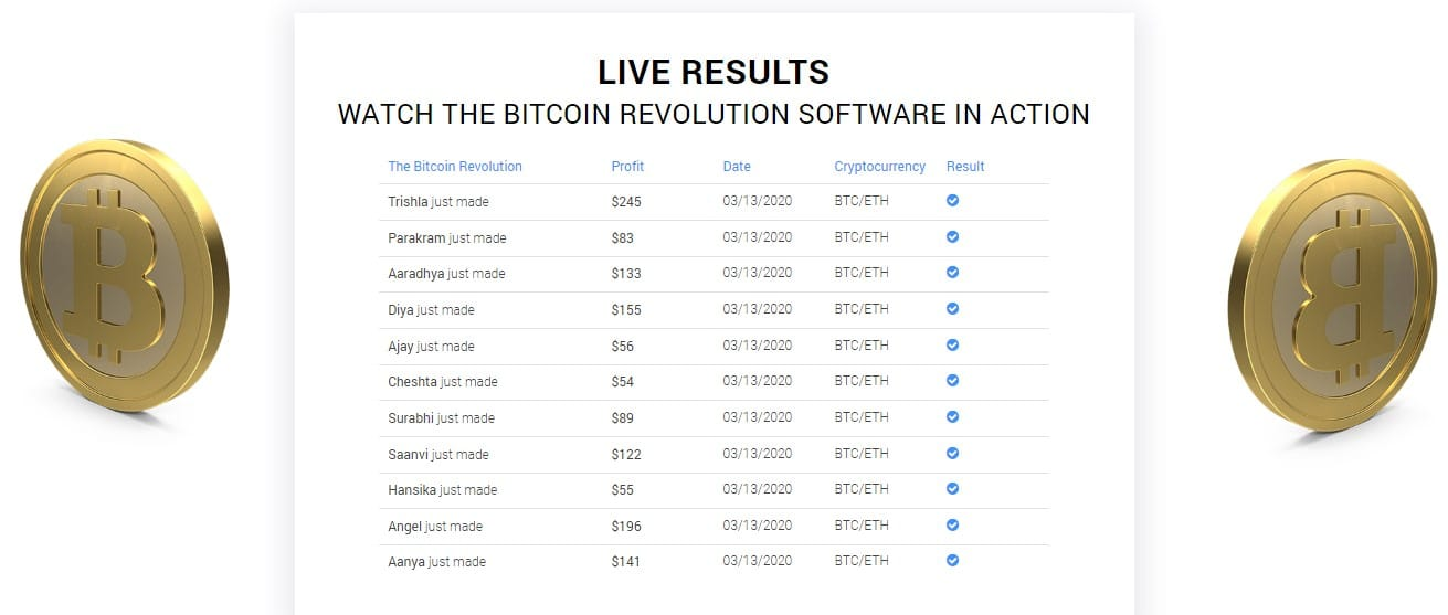 Check Live Profit Made By Bitcoin Revolution Members