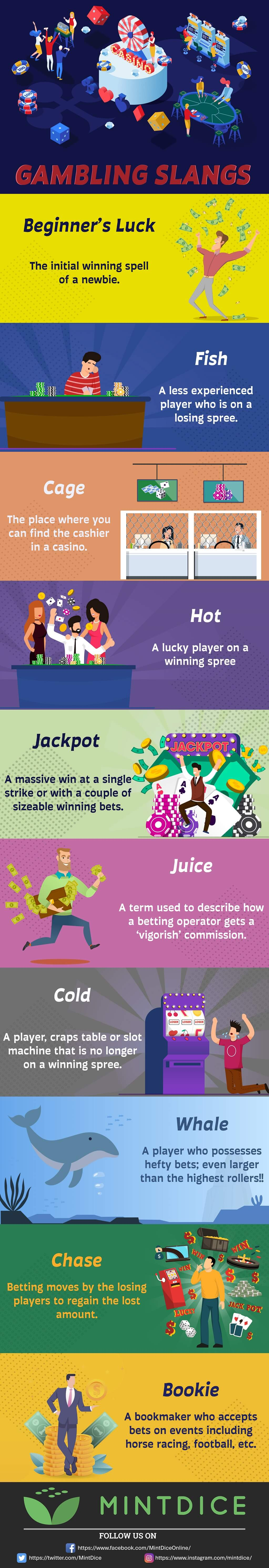 Gambling Slang