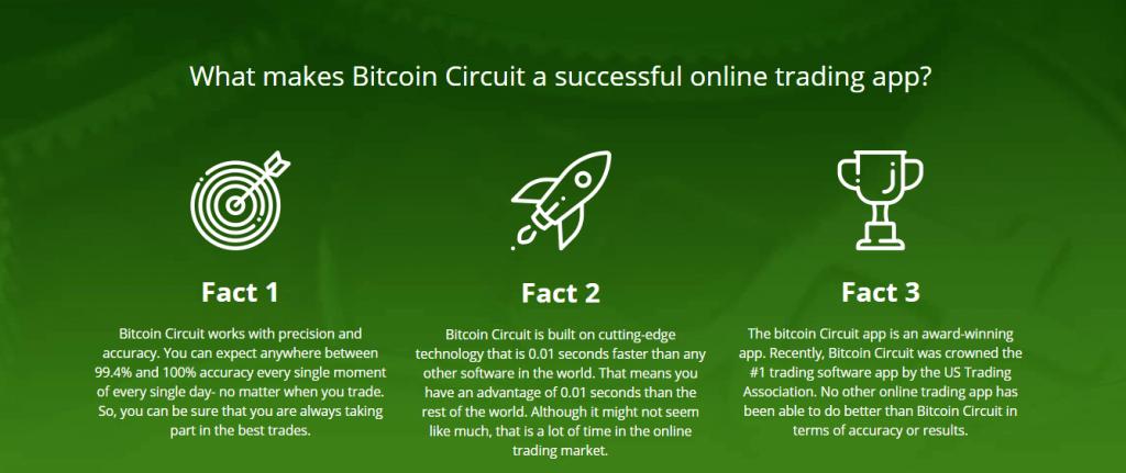 Bitcoin Circuit Review- Features of Bitcoin Circuit