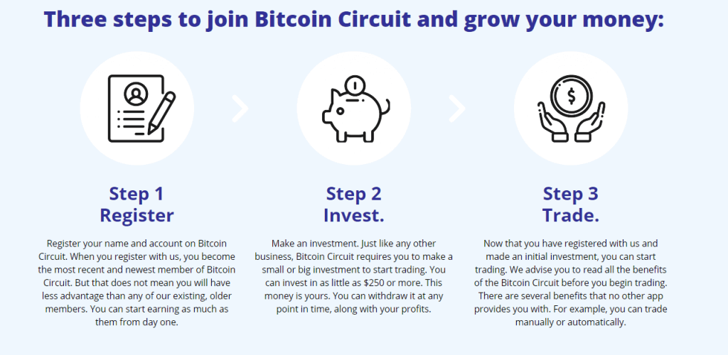 Bitcoin Circuit Review – How the Bitcoin Circuit works?