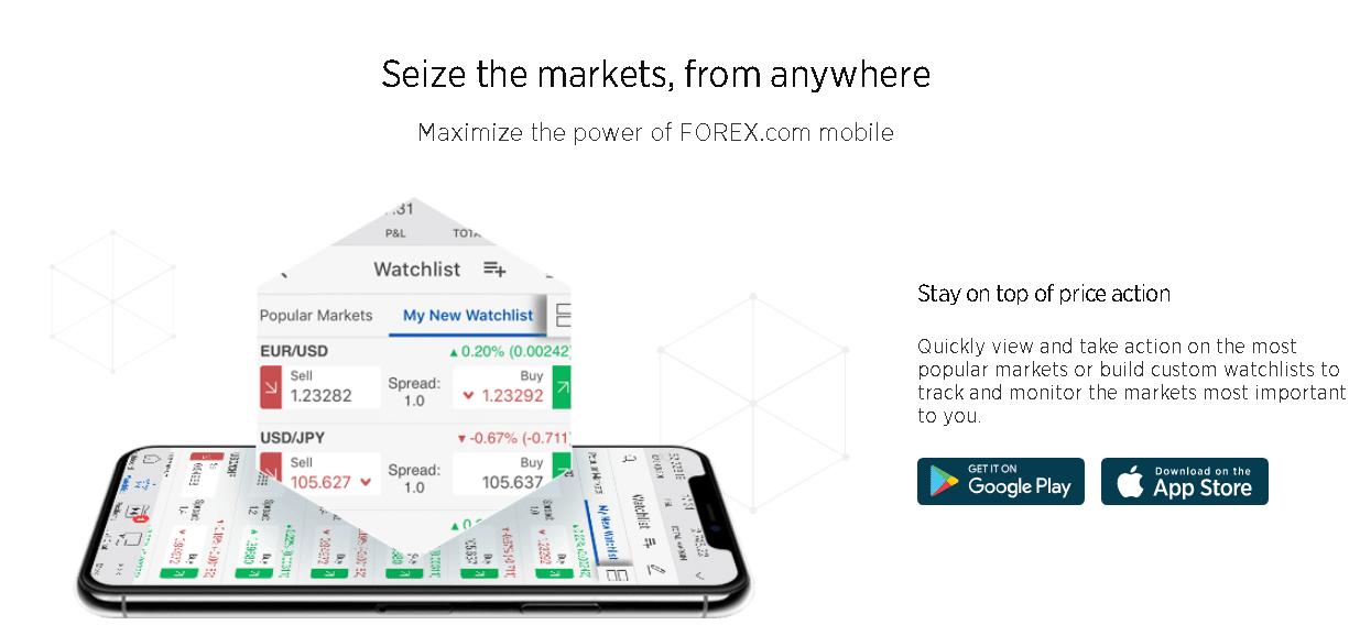 Forex com Reviews – Forex Mobile