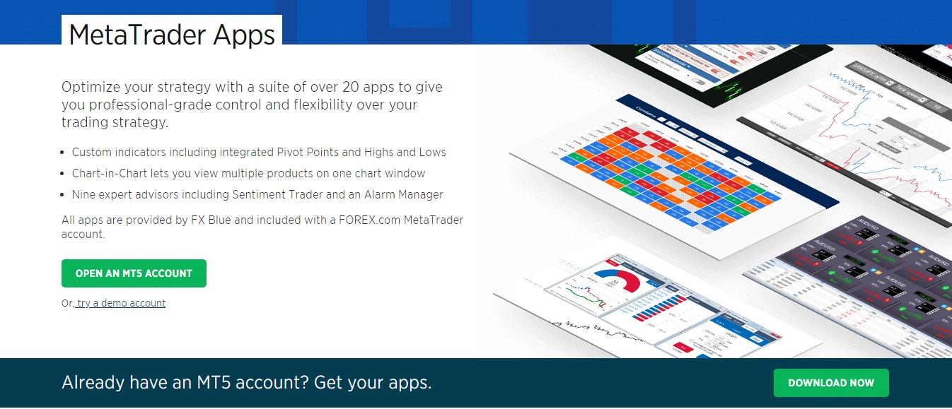 Forex.com Review – Forex MetaTrader App