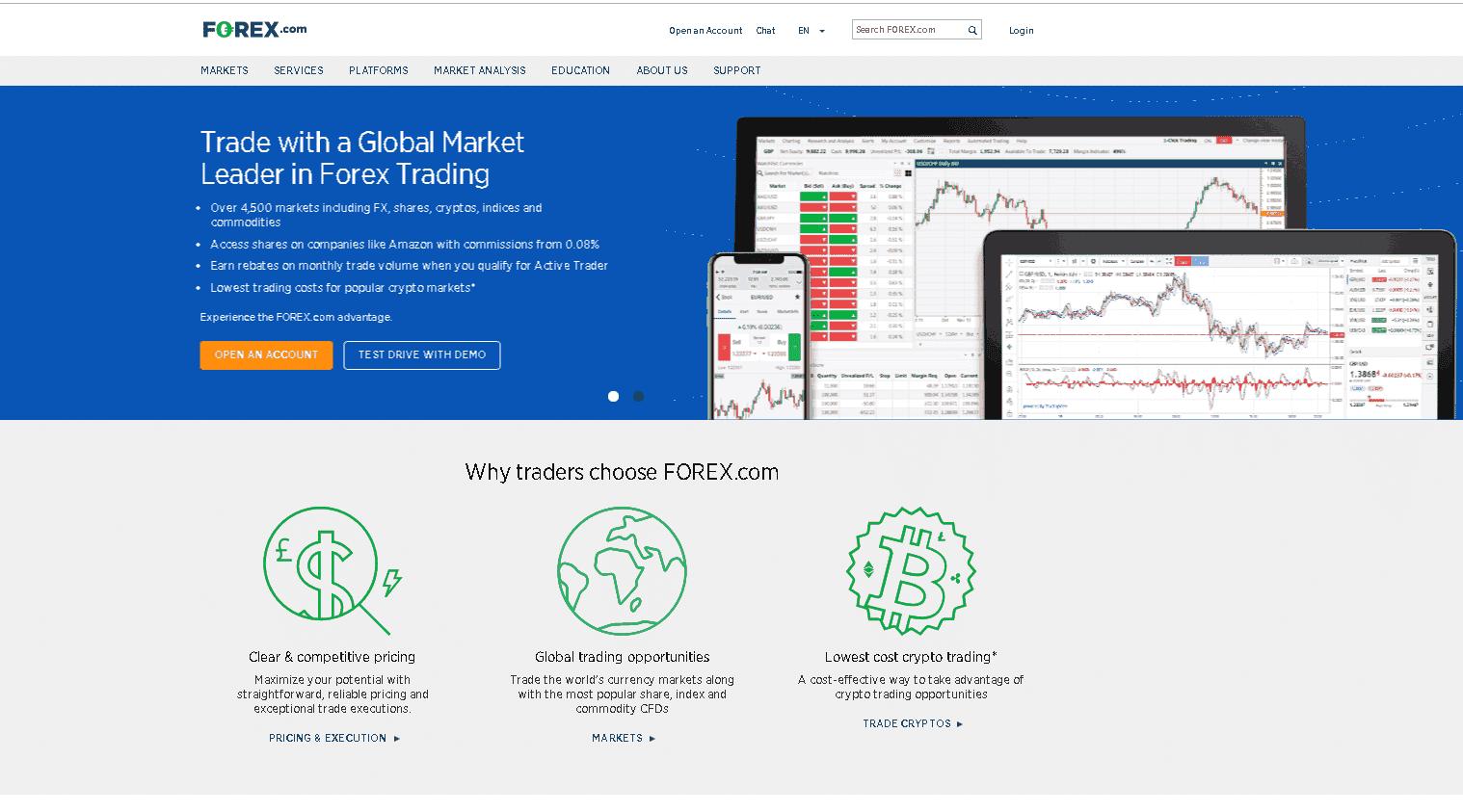 forex com Review - Leading Trading Platforms