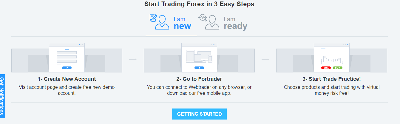 Fortrade Reviews - How to Start Trading at Fortrade