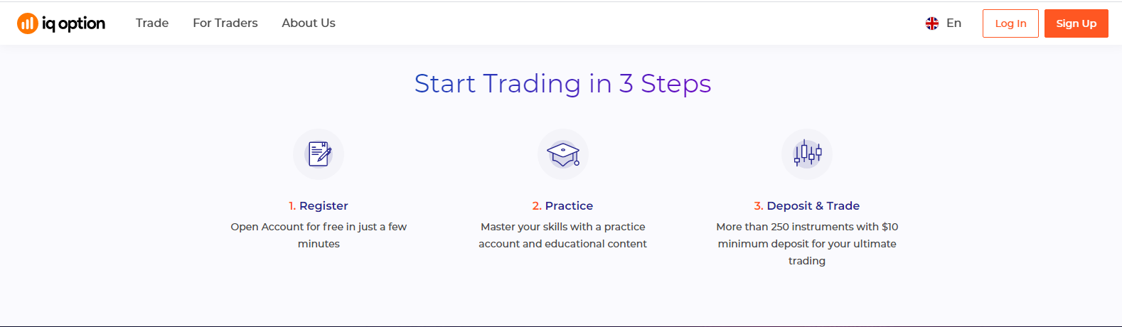 Review IQ Option – Trading Process
