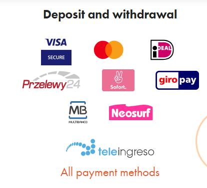 Libertex Reviews - Libertex Deposit And Withdrawal