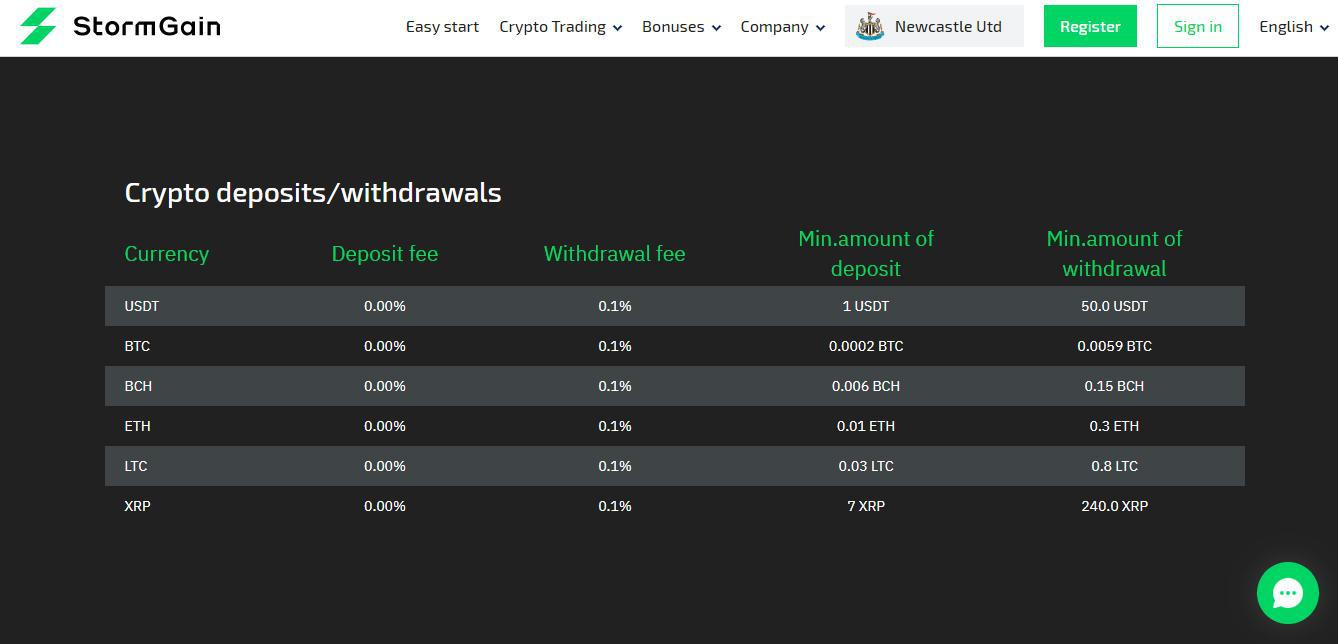 StormGain Reviews - Deposits and Withdrawals From Account
