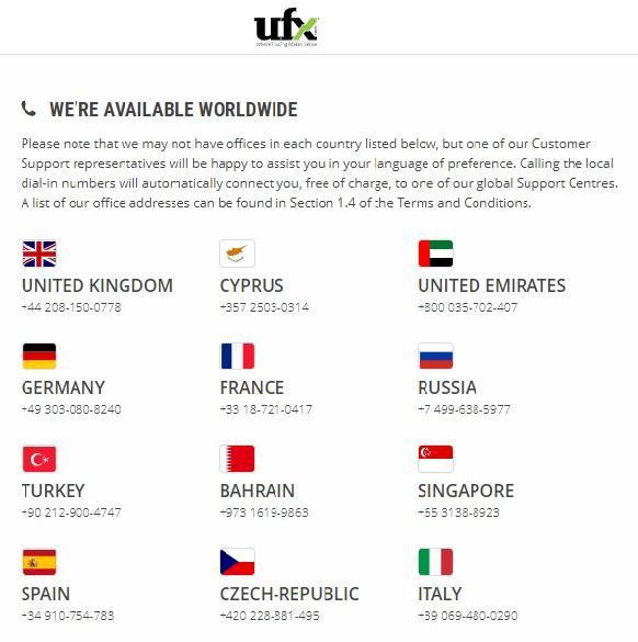 UFX Reviews – Global Presence
