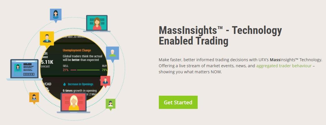 UFX Reviews – MassInsights Technology Provides Market Statistics