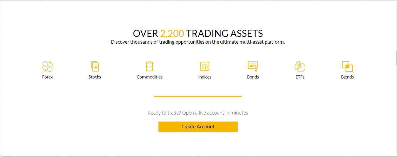 Markets.com Review - Trading Assets Markets com