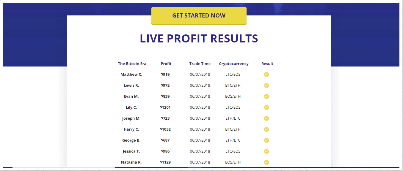 Bitcoin Era Reviews – Checkout Live Profit Results!