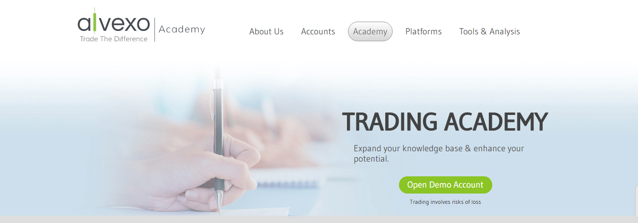 Alvexo Review – Trading Academy of Alvexo