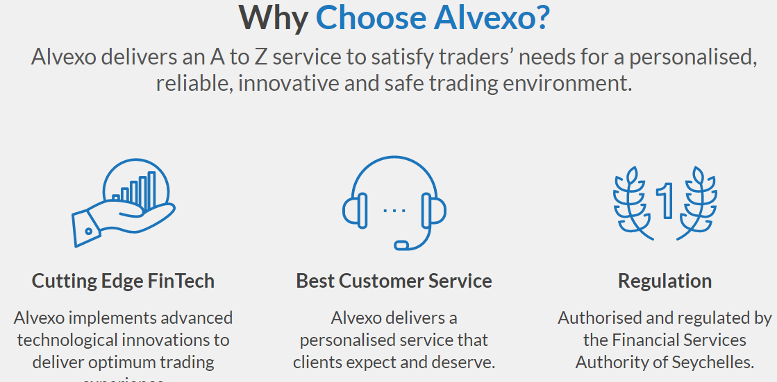 Alvexo Reviews – Why Choose Alvexo?