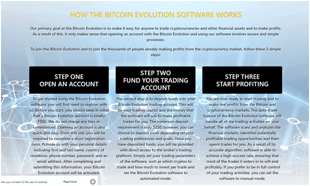 Bitcoin Evolution Reviews – How it Works?