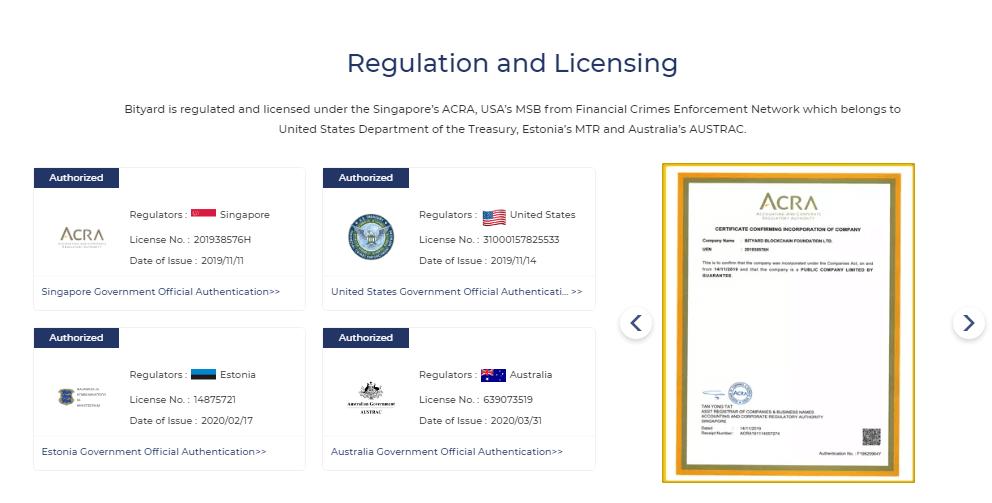 Bityard Reviews - Regulatory Compliances