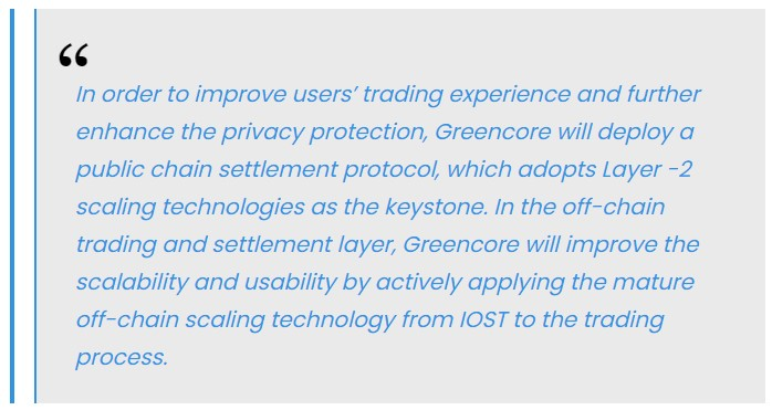Greencore added
