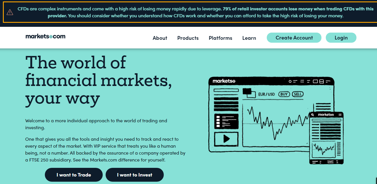 Markets.com Review – Premium Trading Experience