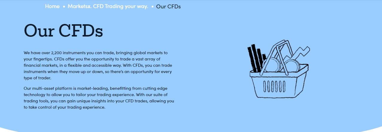 Markets.com Review - Our CFDs
