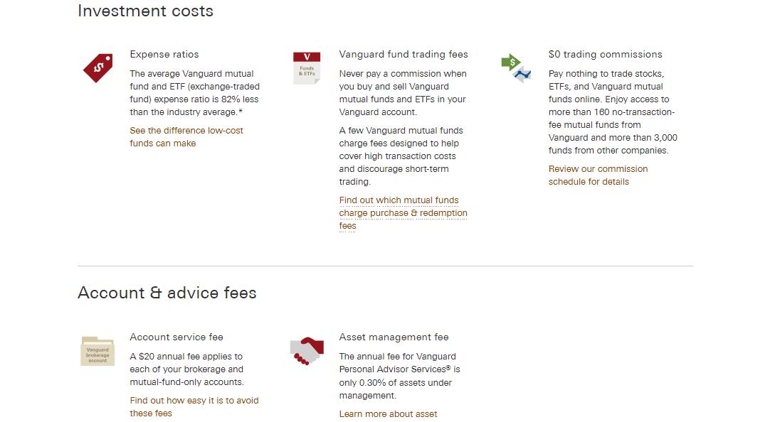 Vanguard Review - Account Fees