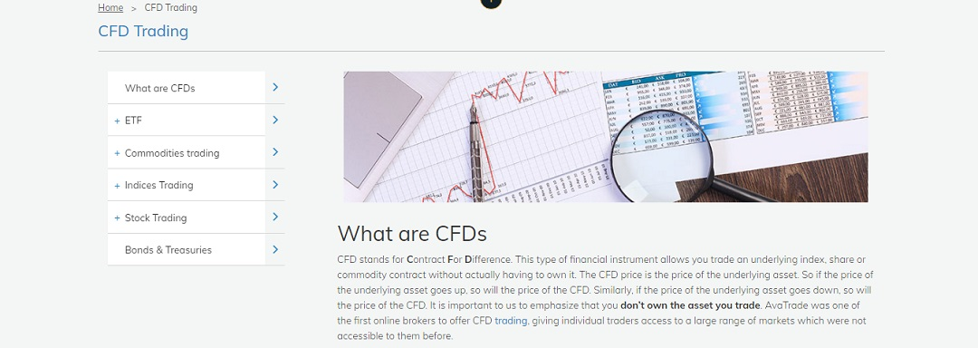 AvaTrade Review – CFD Trading of AvaTrade