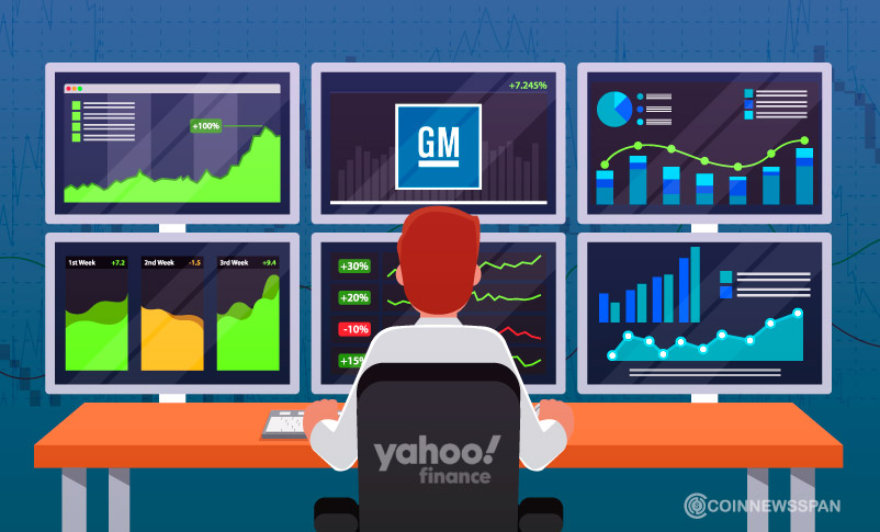 Financial Highlights of General Motors by Yahoo Finance