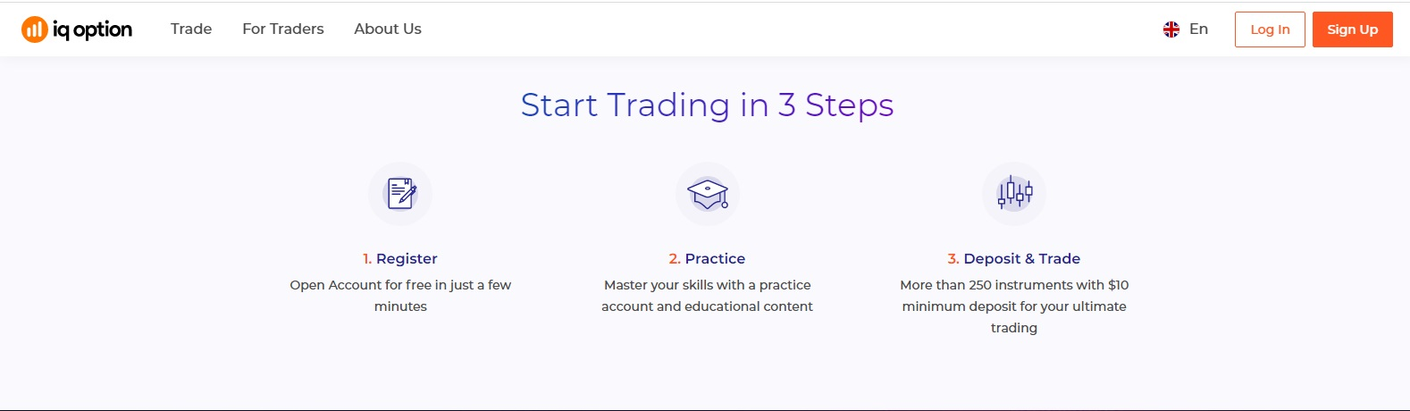 Review IQ Option – Trading Process