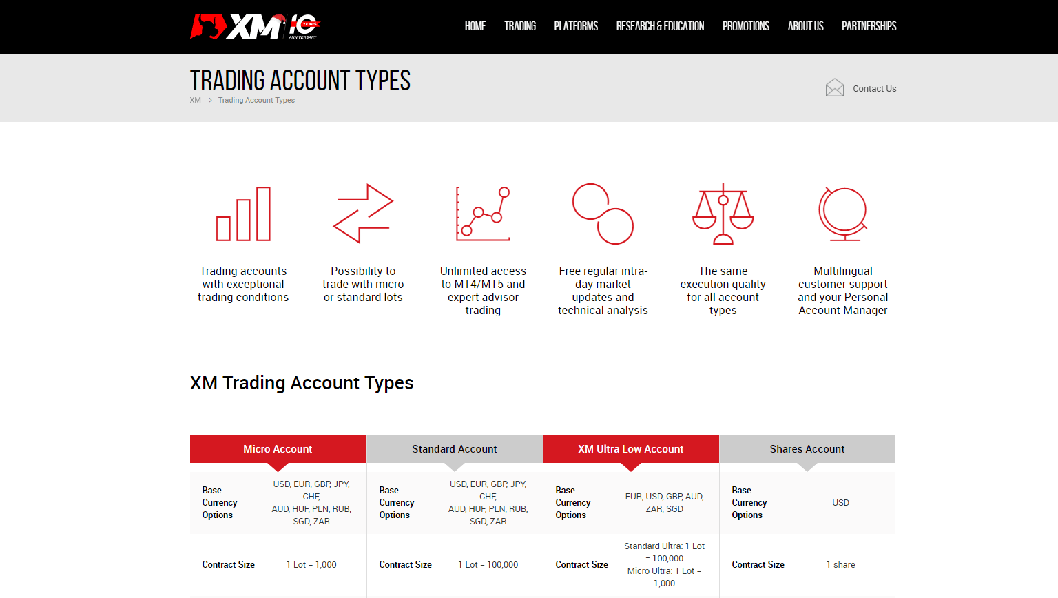 XM Trading Account Types